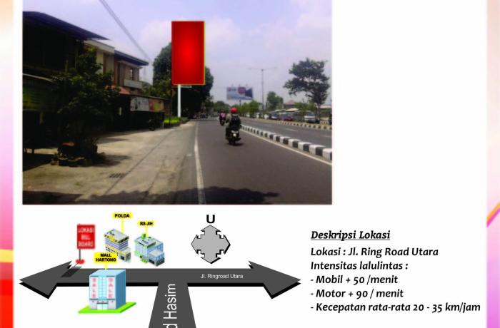 Titik Baliho Jl.Ringroad Utara (depan Mall Hartono)