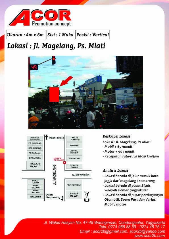 Titik Baliho Jl.Magelang (Ps Mlati)